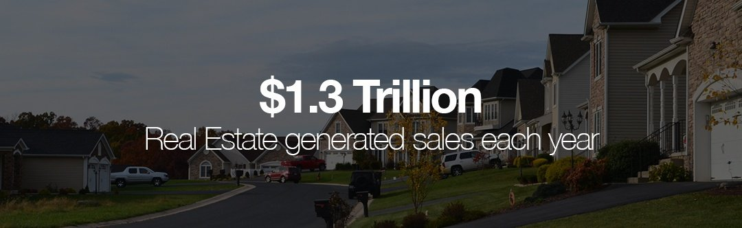 $1.3 trillion in real estate sales generated each year